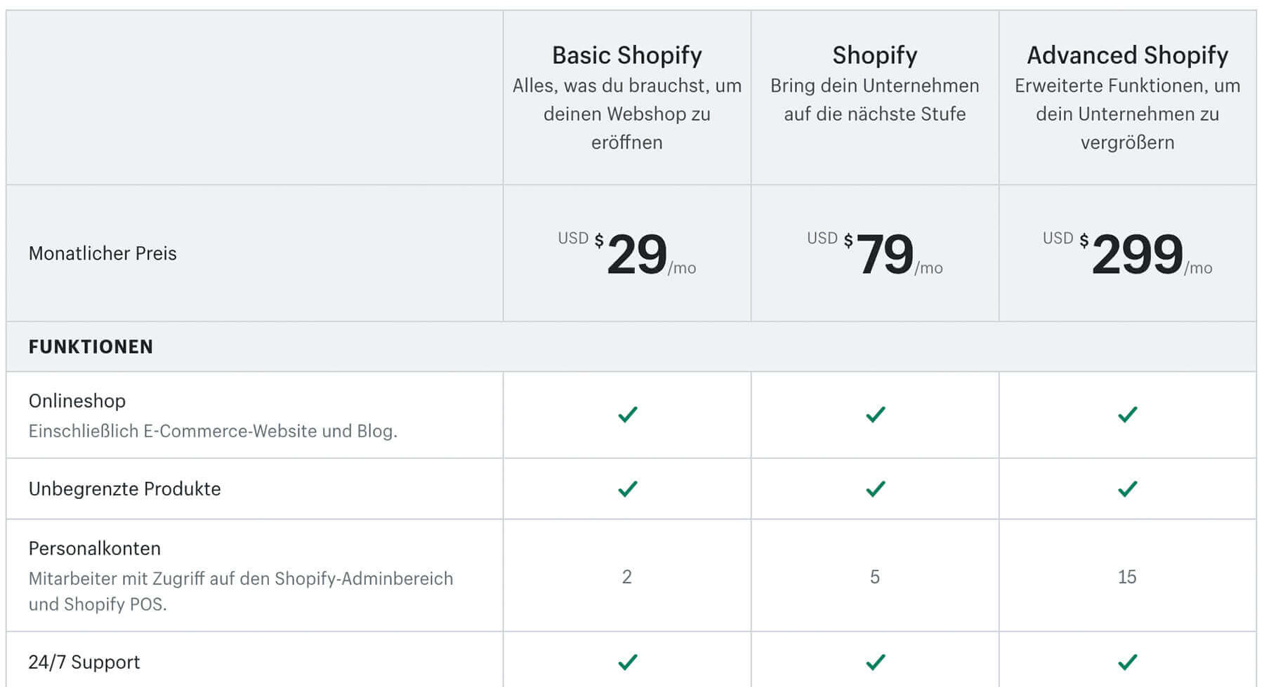 Shopify